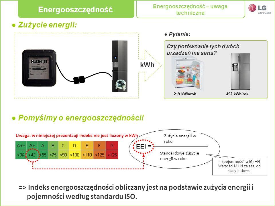 Energooszczędność – uwaga techniczna