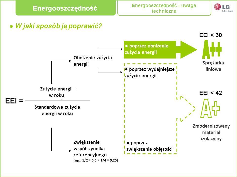 A++ A+ Energooszczędność ● W jaki sposób ją poprawić EEI < 30