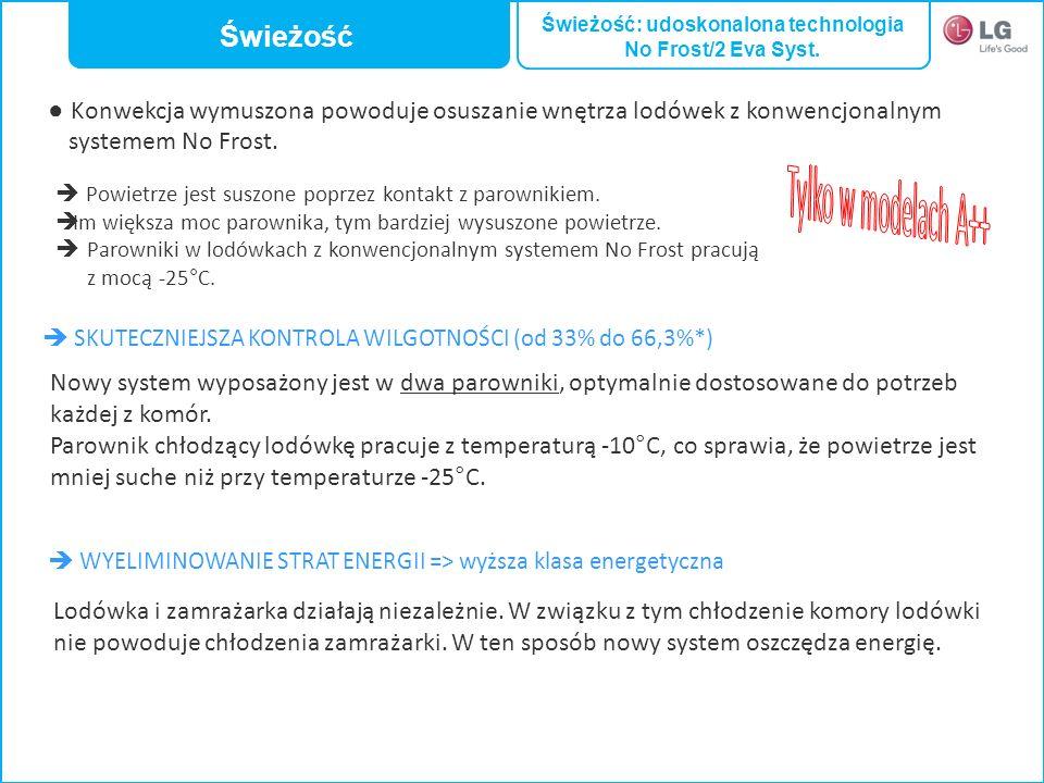 Świeżość: udoskonalona technologia No Frost/2 Eva Syst.