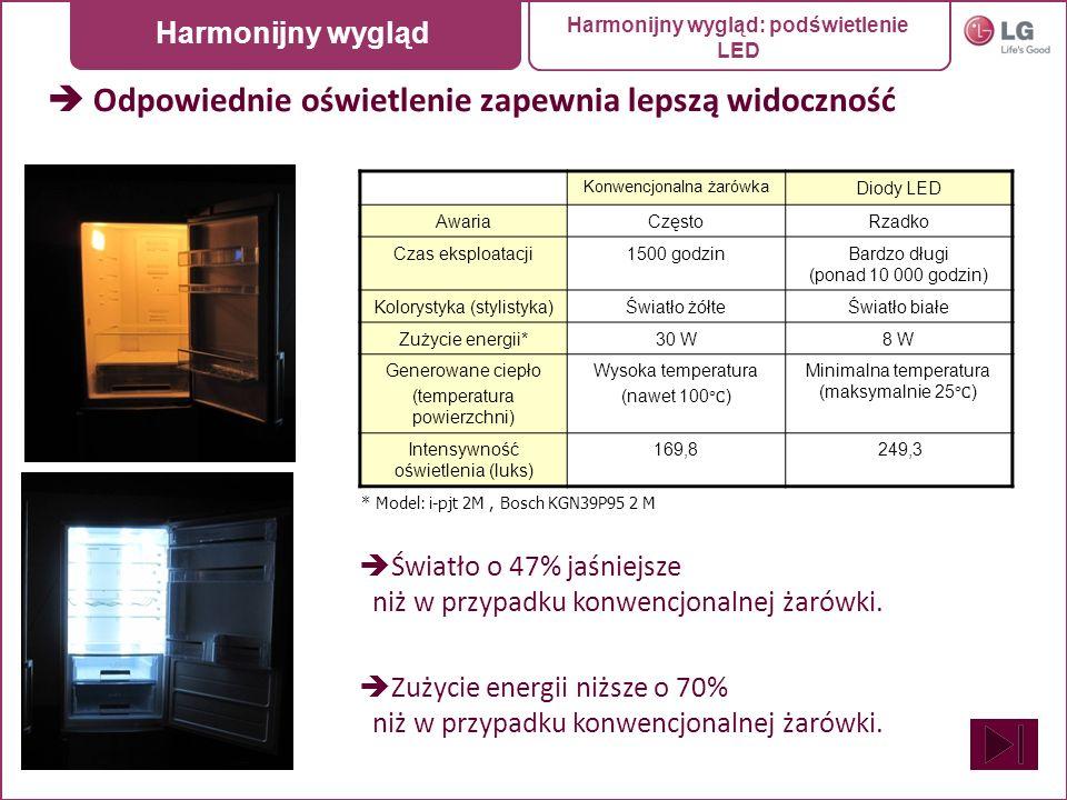 Harmonijny wygląd: podświetlenie LED