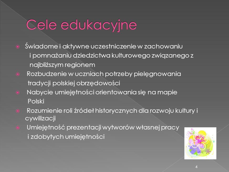 Cele edukacyjne Świadome i aktywne uczestniczenie w zachowaniu