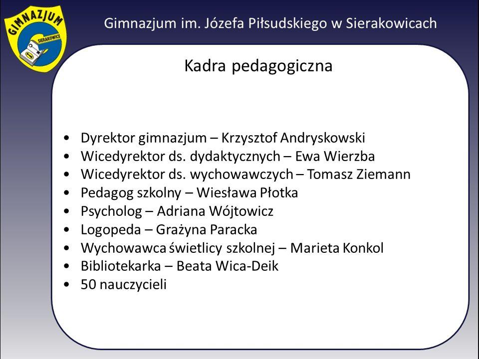 Kadra pedagogiczna Dyrektor gimnazjum – Krzysztof Andryskowski