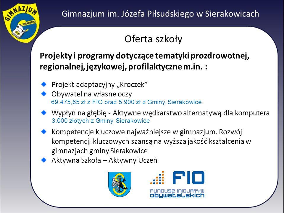 Oferta szkoły Projekty i programy dotyczące tematyki prozdrowotnej, regionalnej, językowej, profilaktyczne m.in. :