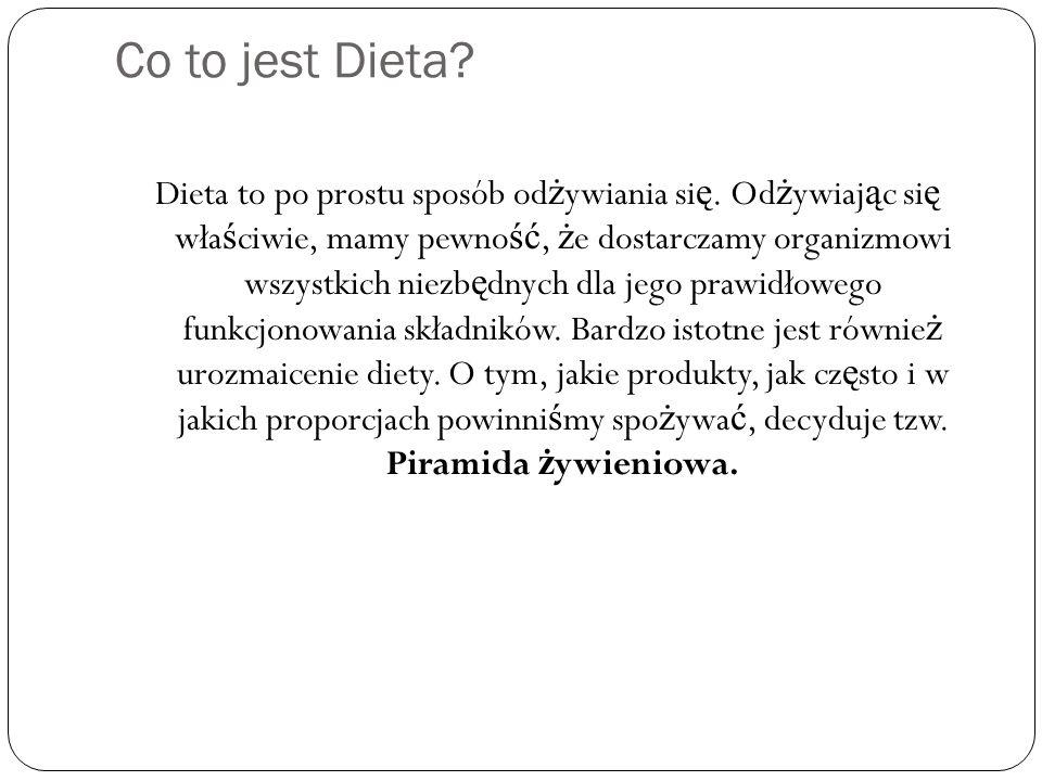 Co to jest Dieta
