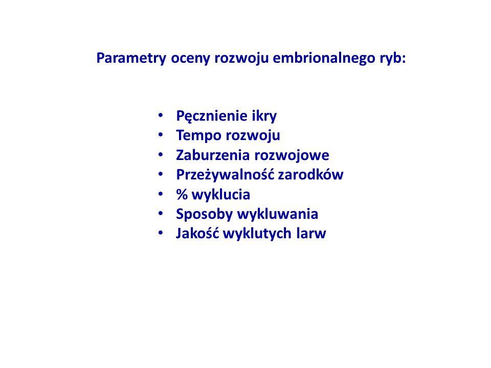 Parametry oceny rozwoju embrionalnego ryb: