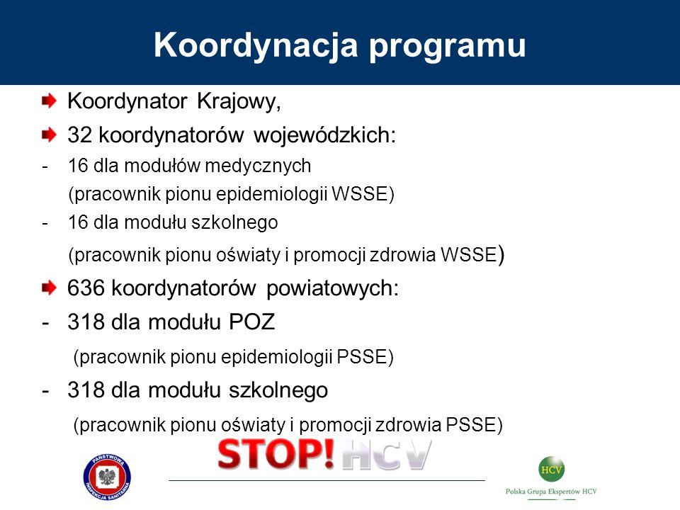 Koordynacja programu Koordynator Krajowy,
