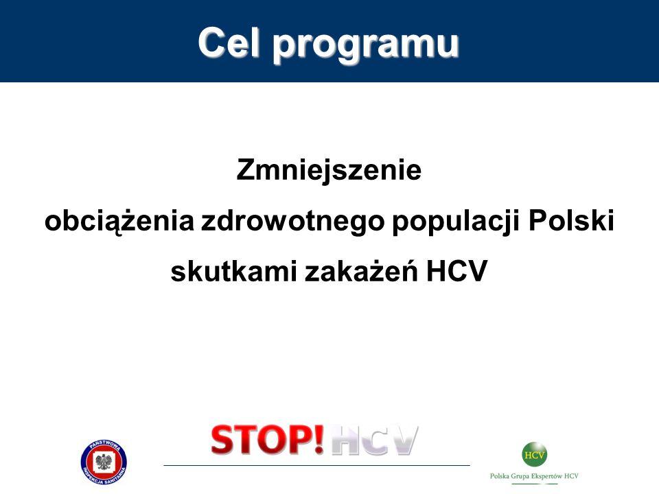 obciążenia zdrowotnego populacji Polski