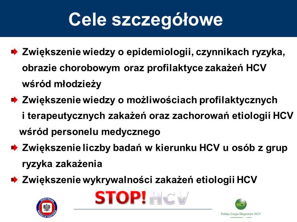 Cele szczegółowe Zwiększenie wiedzy o epidemiologii, czynnikach ryzyka, obrazie chorobowym oraz profilaktyce zakażeń HCV.
