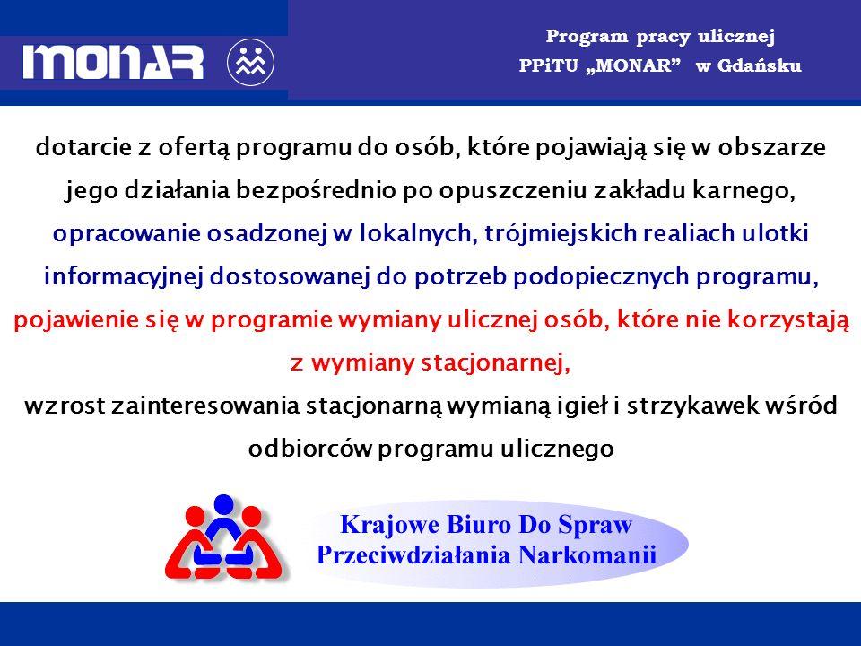 Program pracy ulicznej