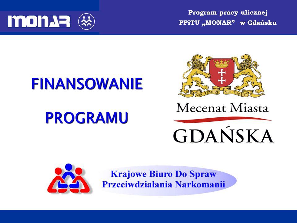 """Program pracy ulicznej PPiTU """"MONAR w Gdańsku"""