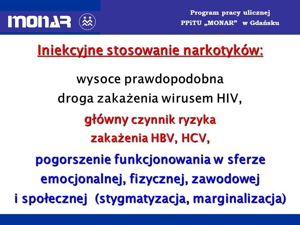 Iniekcyjne stosowanie narkotyków: