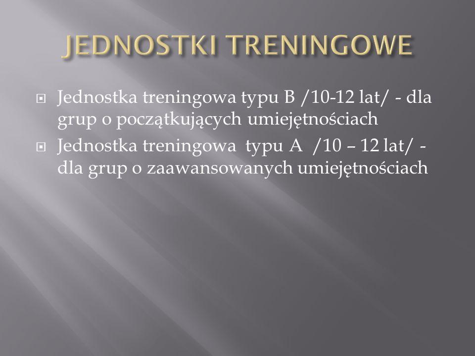 JEDNOSTKI TRENINGOWE Jednostka treningowa typu B /10-12 lat/ - dla grup o początkujących umiejętnościach.