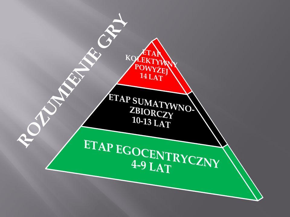 ROZUMIENIE GRY ETAP EGOCENTRYCZNY 4-9 LAT
