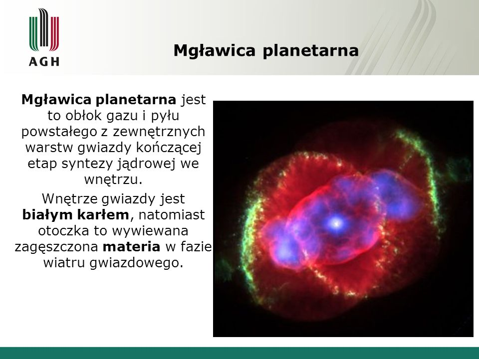 Mgławica planetarna