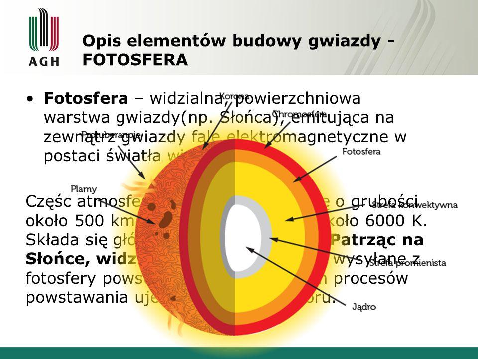 Opis elementów budowy gwiazdy - FOTOSFERA
