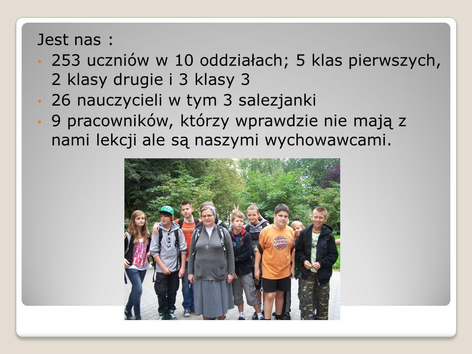 Jest nas : 253 uczniów w 10 oddziałach; 5 klas pierwszych, 2 klasy drugie i 3 klasy 3. 26 nauczycieli w tym 3 salezjanki.