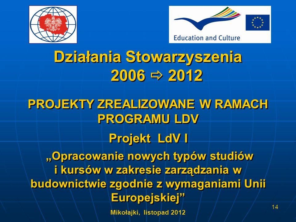 Działania Stowarzyszenia 2006  2012