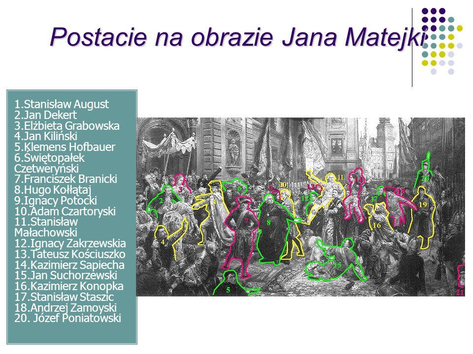 Postacie na obrazie Jana Matejki