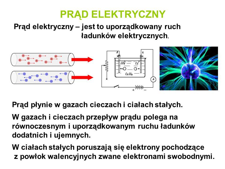 PRĄD ELEKTRYCZNY Prąd elektryczny – jest to uporządkowany ruch