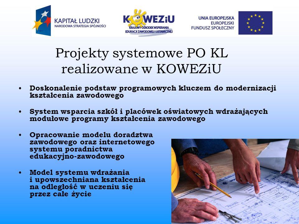 Projekty systemowe PO KL realizowane w KOWEZiU