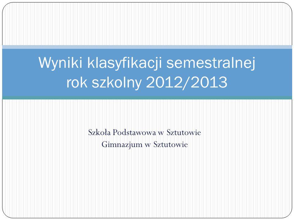 Wyniki klasyfikacji semestralnej rok szkolny 2012/2013