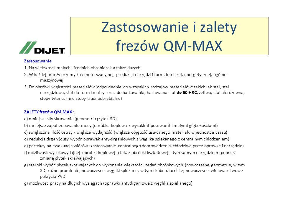 Zastosowanie i zalety frezów QM-MAX