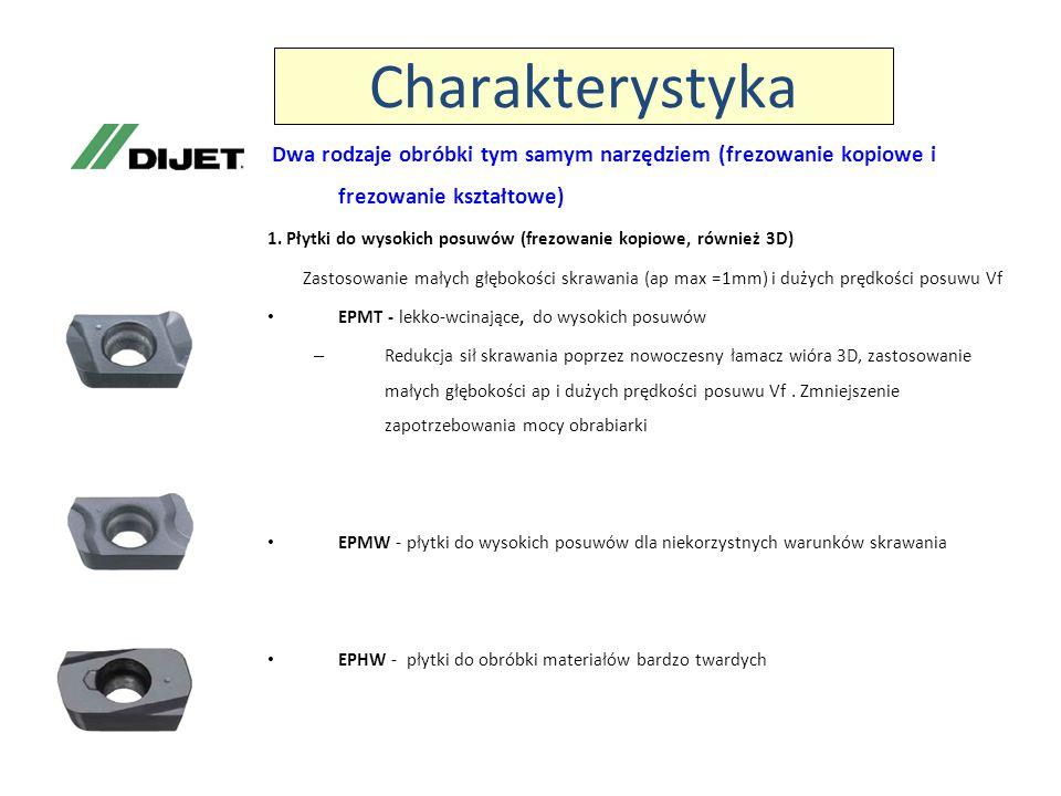Charakterystyka Dwa rodzaje obróbki tym samym narzędziem (frezowanie kopiowe i frezowanie kształtowe)