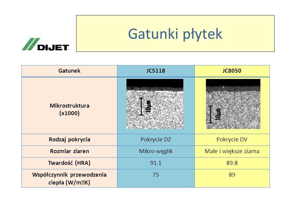 Współczynnik przewodzenia ciepła (W/m・K)