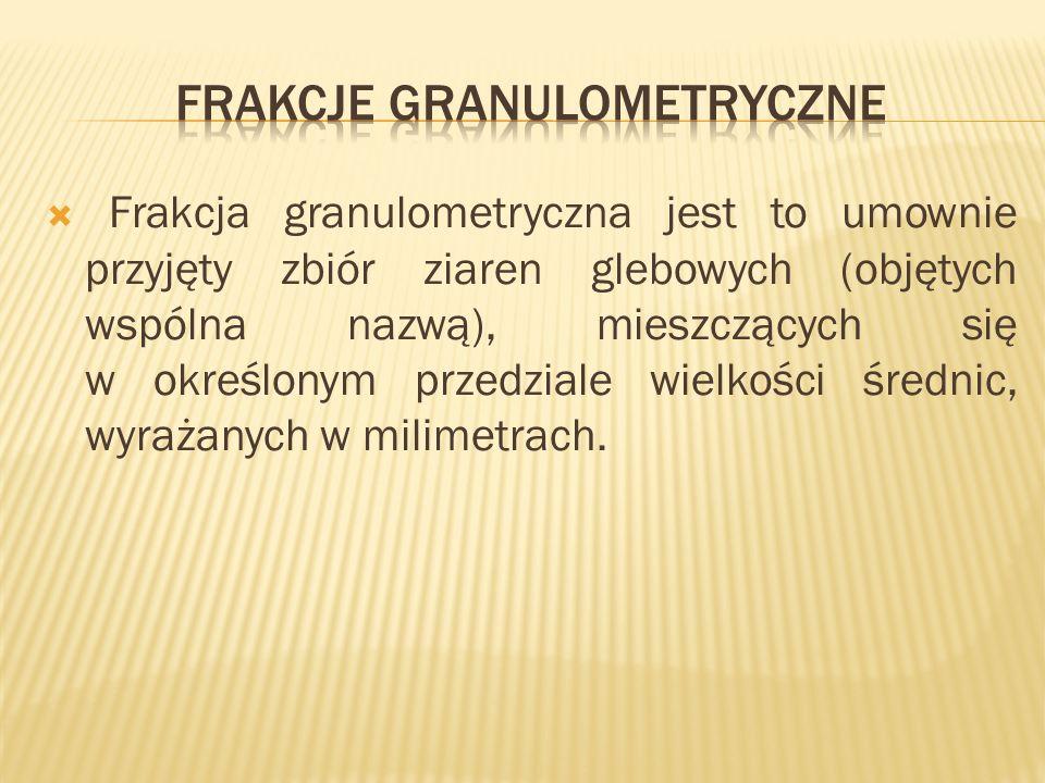 Frakcje granulometryczne