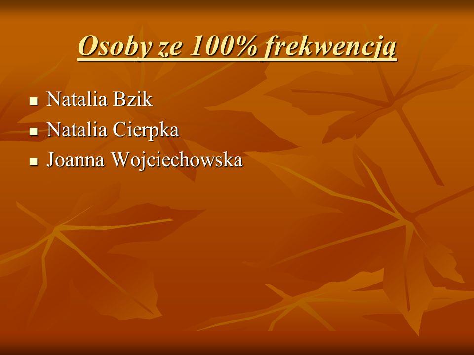 Osoby ze 100% frekwencją Natalia Bzik Natalia Cierpka