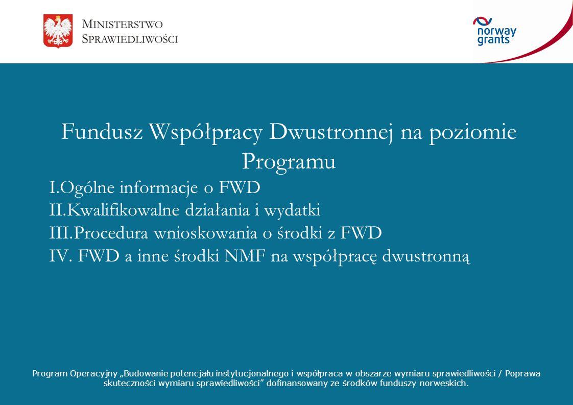 Fundusz Współpracy Dwustronnej na poziomie Programu