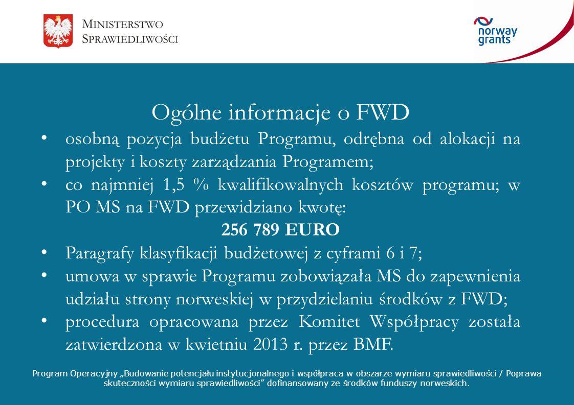 Ogólne informacje o FWD