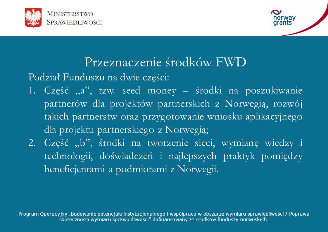 Przeznaczenie środków FWD