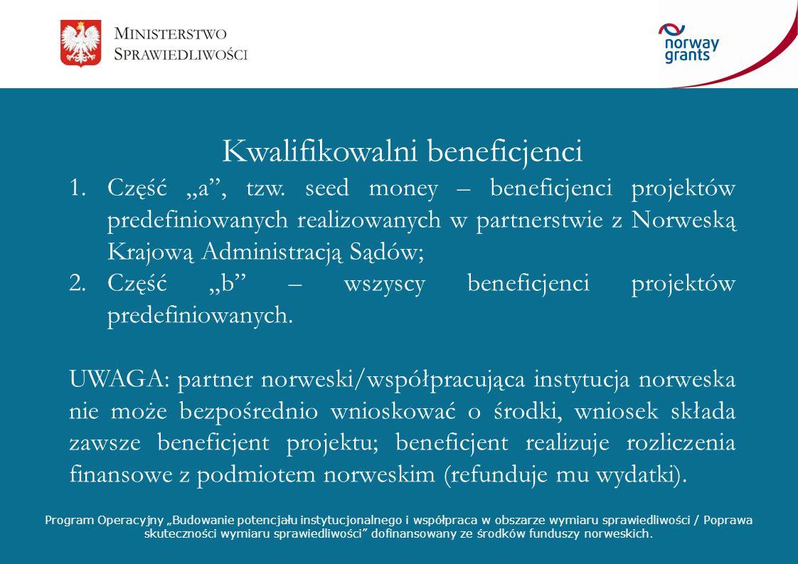 Kwalifikowalni beneficjenci