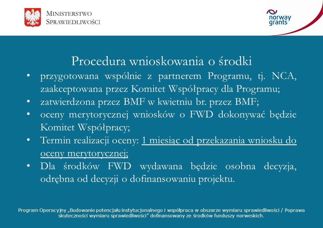 Procedura wnioskowania o środki