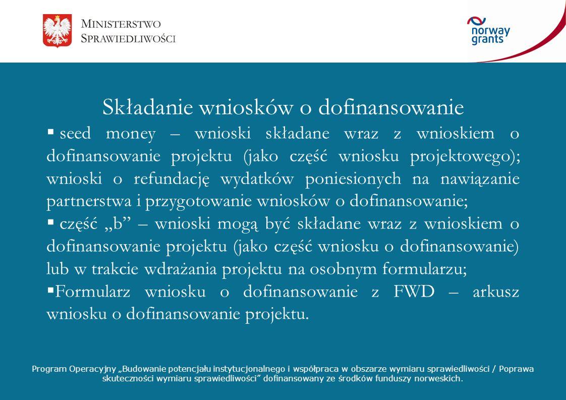 Składanie wniosków o dofinansowanie