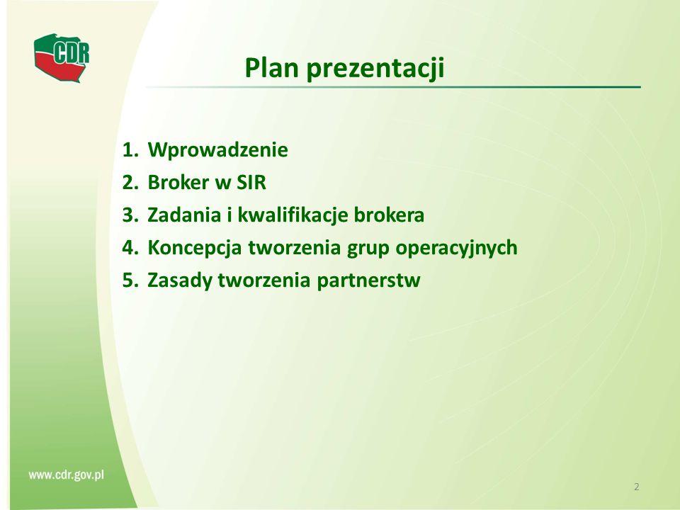 Plan prezentacji Wprowadzenie Broker w SIR
