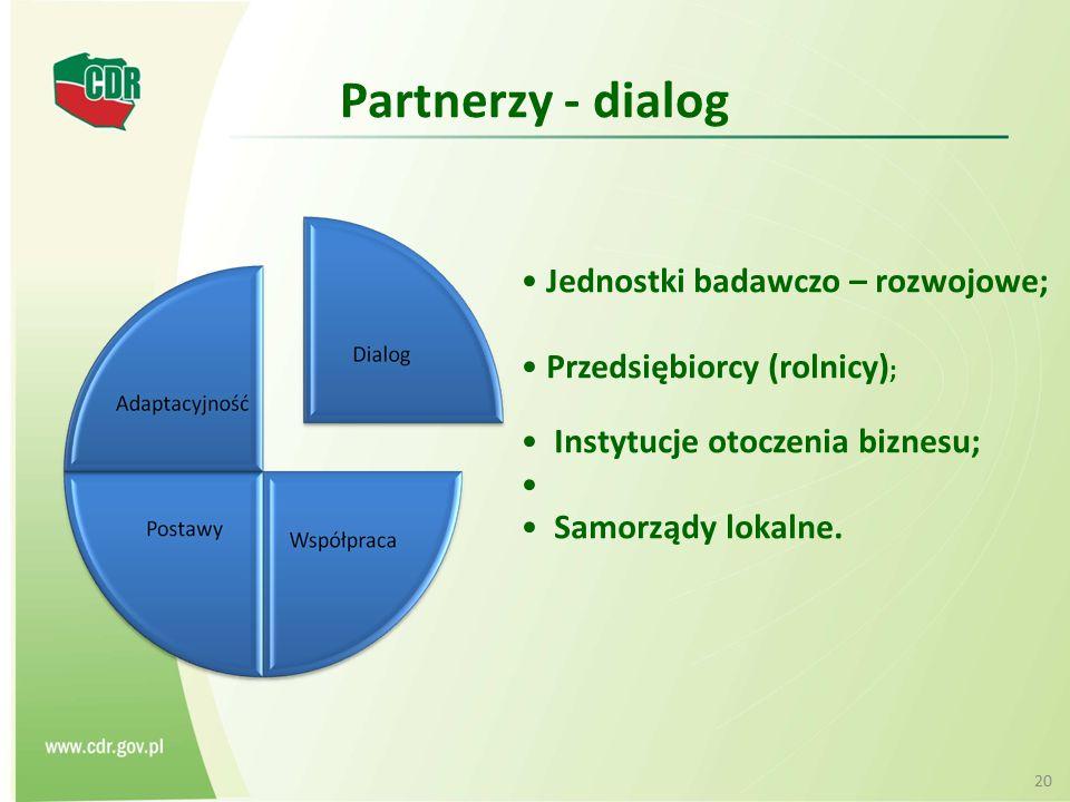 Partnerzy - dialog Jednostki badawczo – rozwojowe;