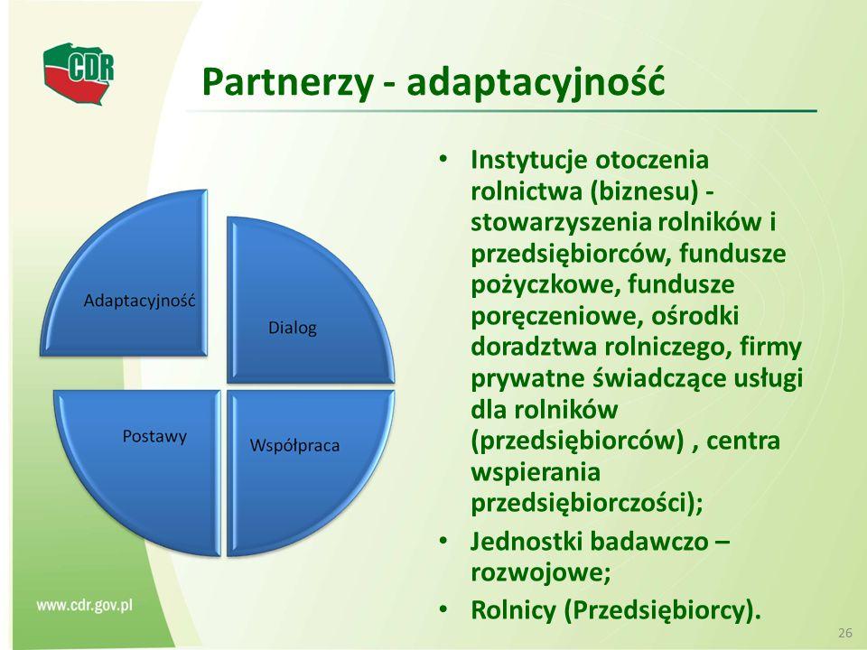 Partnerzy - adaptacyjność