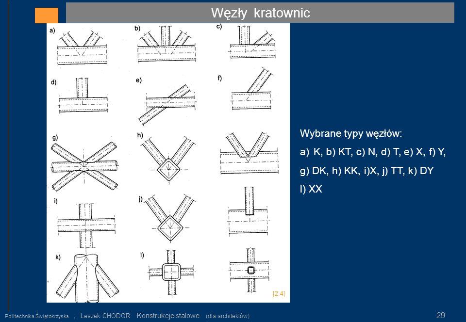 Węzły kratownic Wybrane typy węzłów: K, b) KT, c) N, d) T, e) X, f) Y,