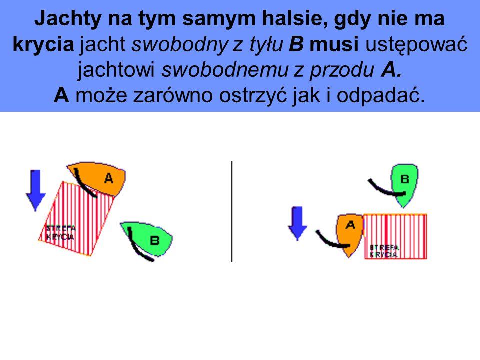 Jachty na tym samym halsie, gdy nie ma krycia jacht swobodny z tyłu B musi ustępować jachtowi swobodnemu z przodu A.