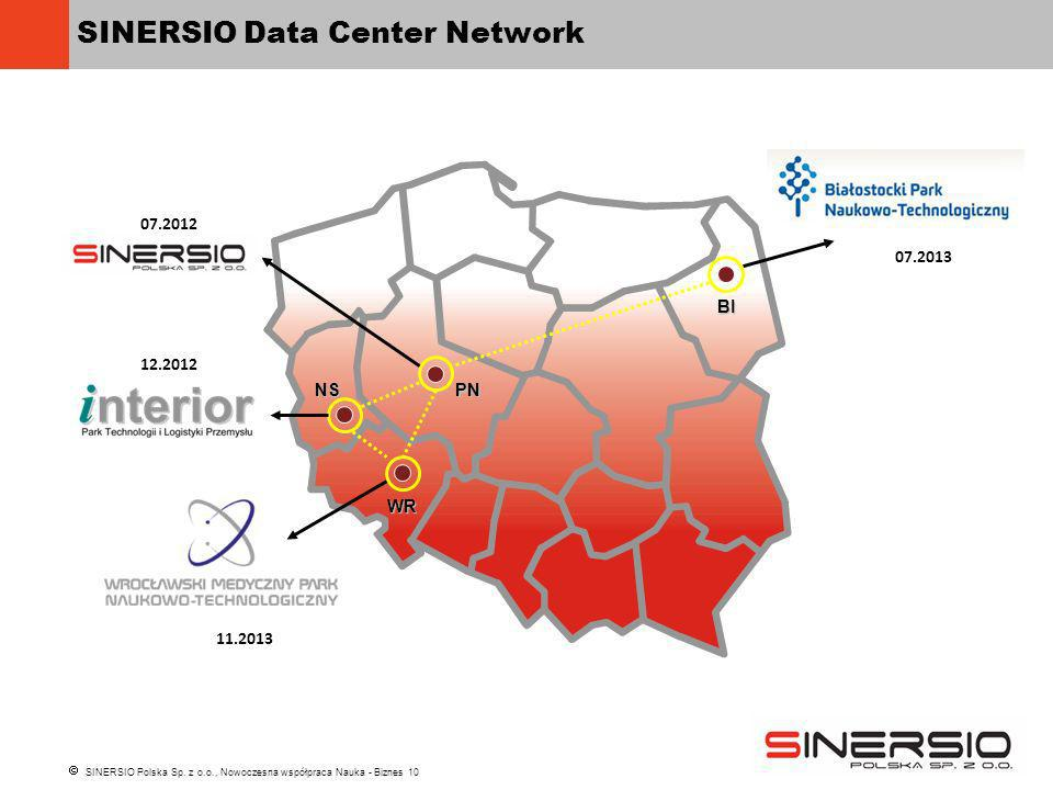 SINERSIO Data Center Network