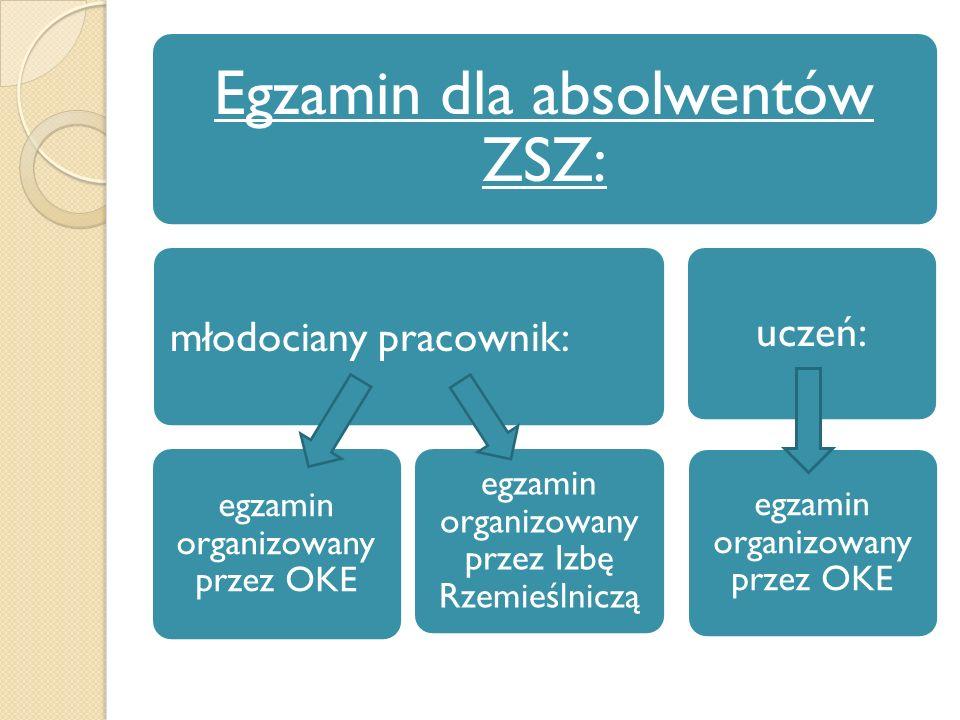 Egzamin dla absolwentów ZSZ: