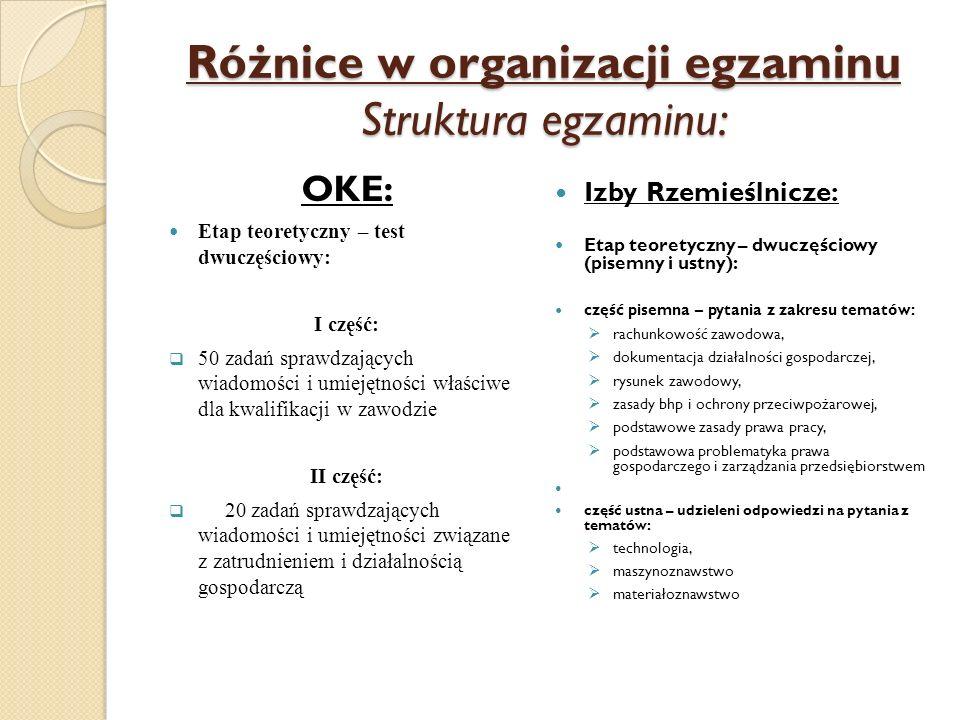 Różnice w organizacji egzaminu Struktura egzaminu: