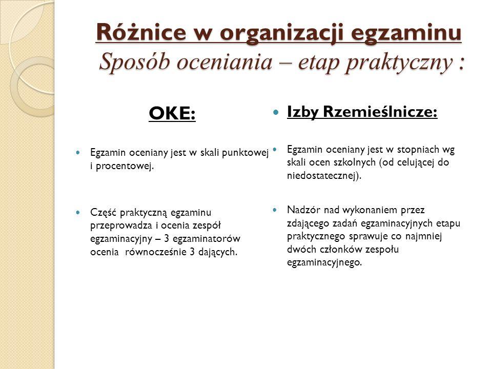 Różnice w organizacji egzaminu Sposób oceniania – etap praktyczny :