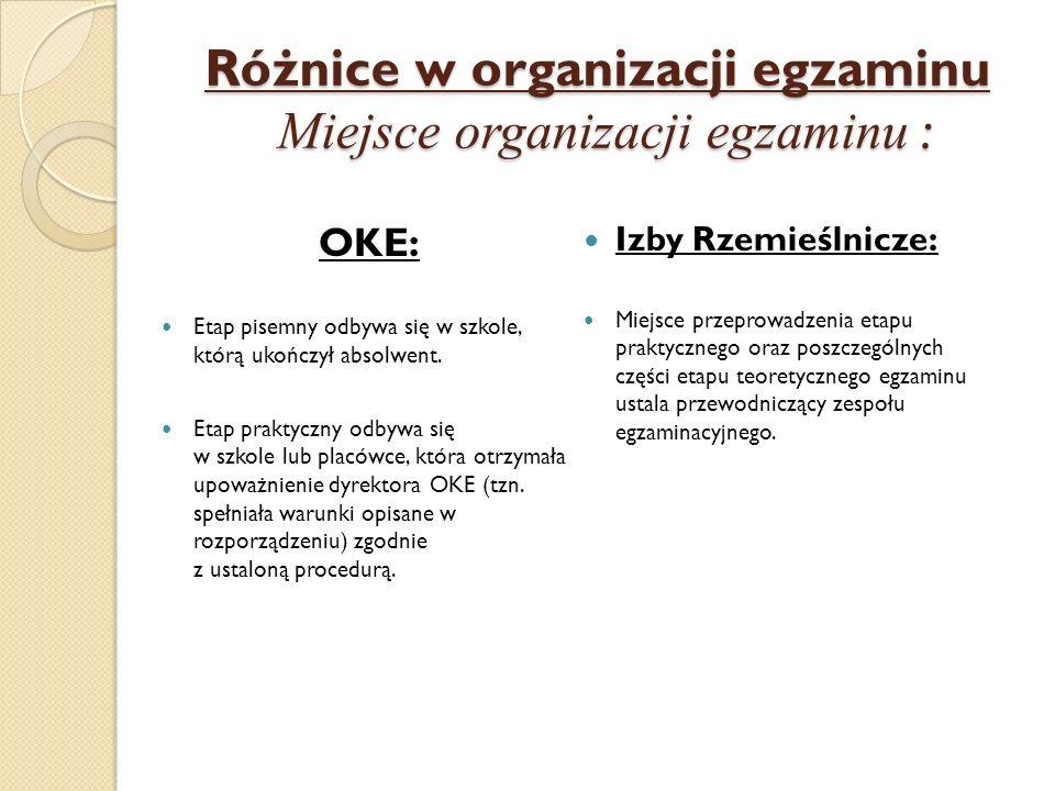 Różnice w organizacji egzaminu Miejsce organizacji egzaminu :