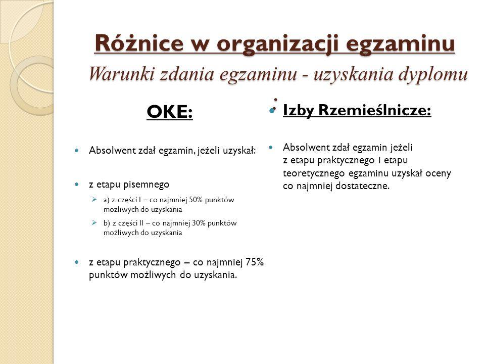 Różnice w organizacji egzaminu Warunki zdania egzaminu - uzyskania dyplomu :