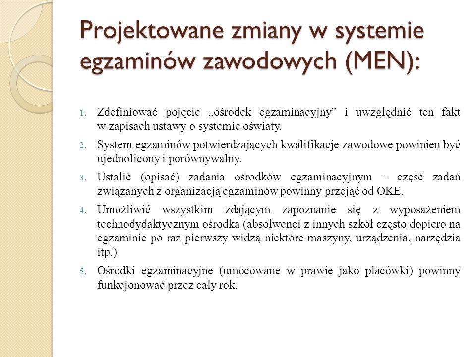 Projektowane zmiany w systemie egzaminów zawodowych (MEN):