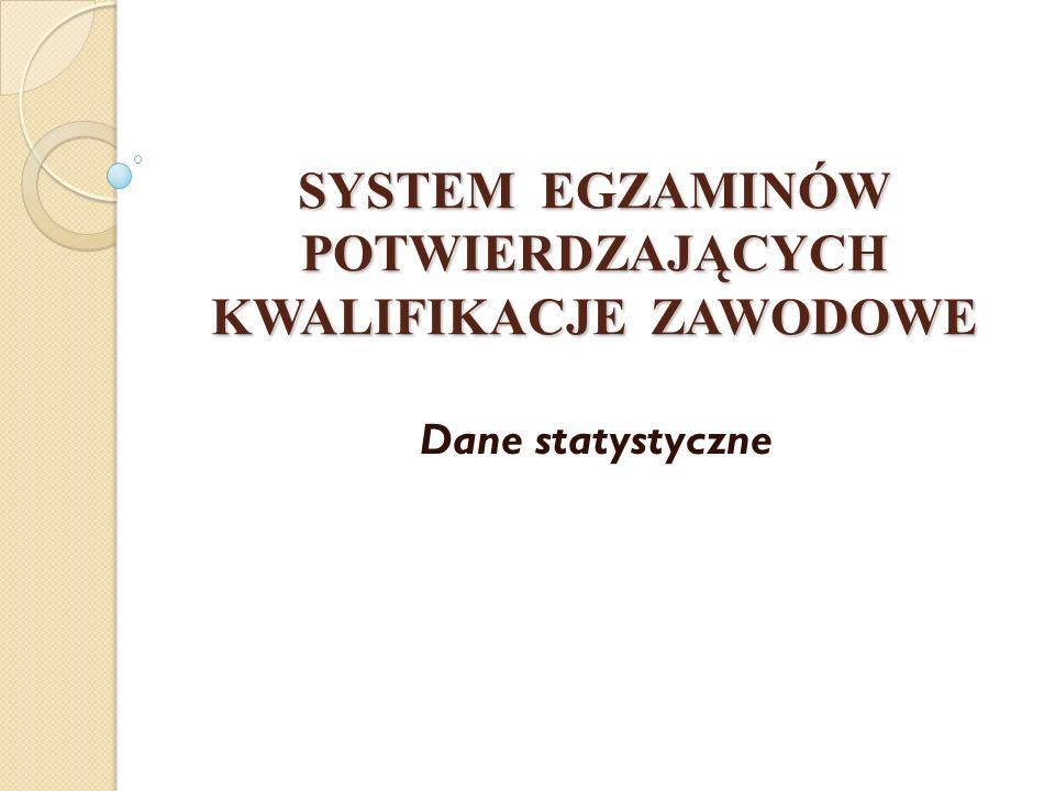 SYSTEM EGZAMINÓW POTWIERDZAJĄCYCH KWALIFIKACJE ZAWODOWE