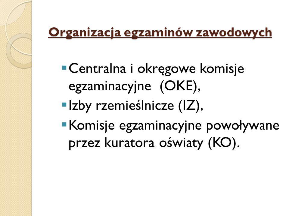 Organizacja egzaminów zawodowych